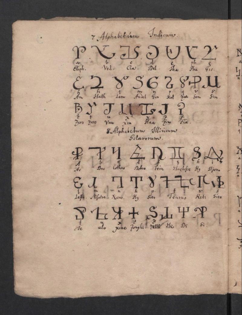 Alphabetum Indicum и Alphabetum Jlliricum 70000010