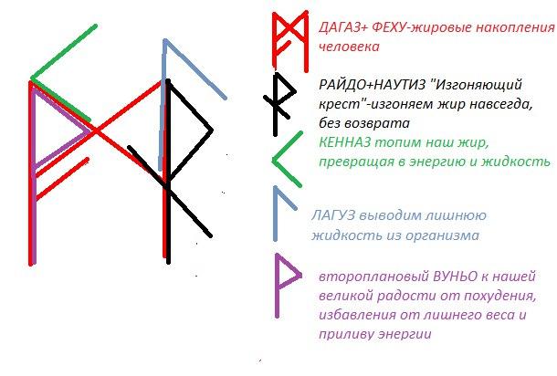 "Став""Дюймовочка"" 910"