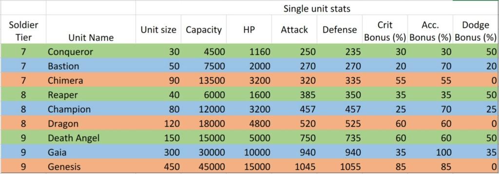 Comparison T8 vs T9 _2018111