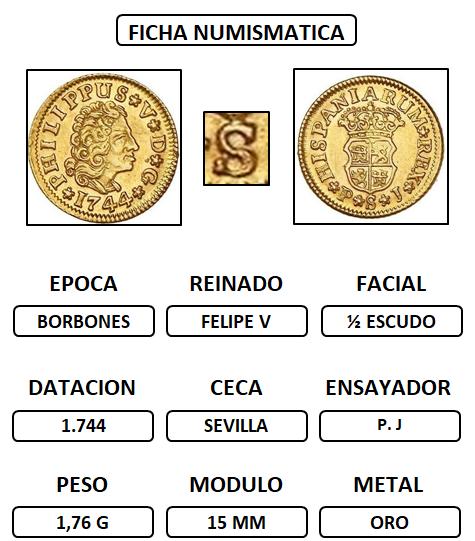 Ficha técnica numismática. A10