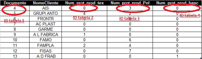 [Resolvido]Consulta em 3 tabelas Excel13
