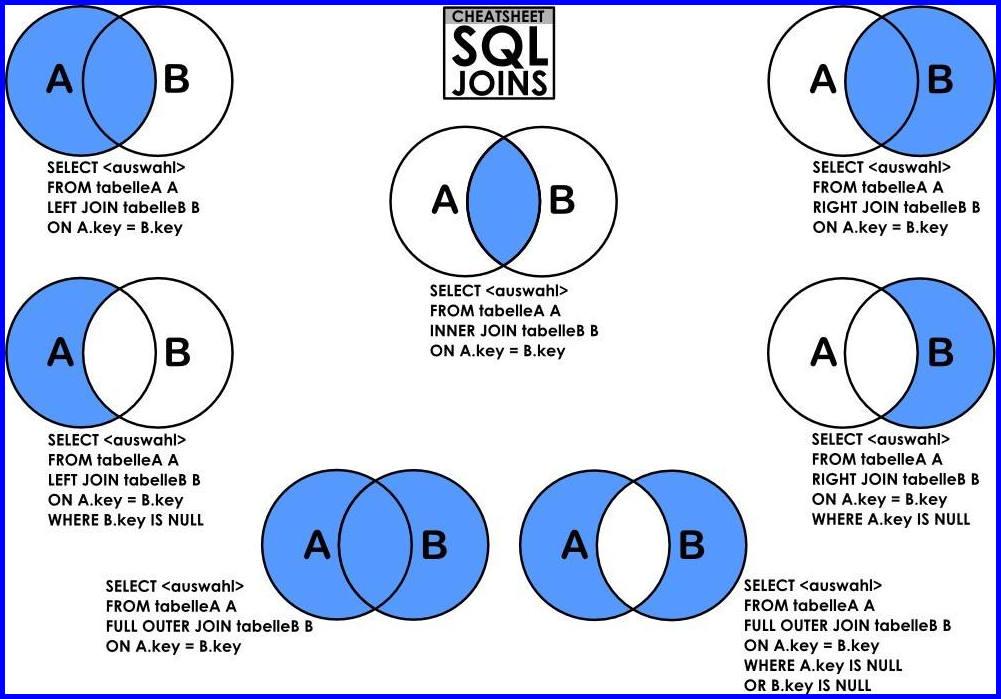 [Resolvido]Consulta em 3 tabelas Sql_jo10