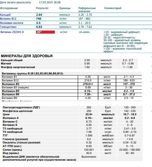 Елена,  дочка София 16,03,2016г. РАС ,ЗПРР 1411