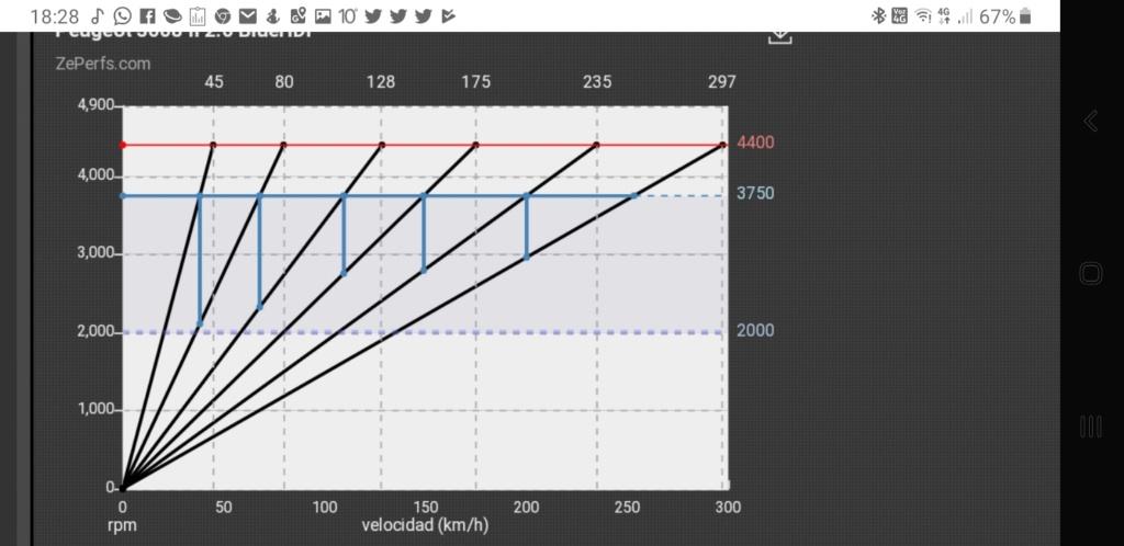 Potencia del GT y respuesta del motor Screen11