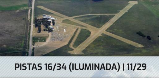 Escenario del Aeroclub Bahia Blanca BHB (SA92) Screen10