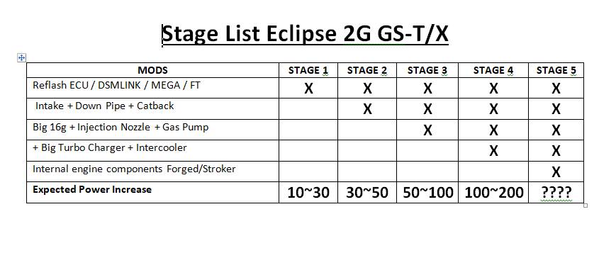 STAGE LIST Stage_10