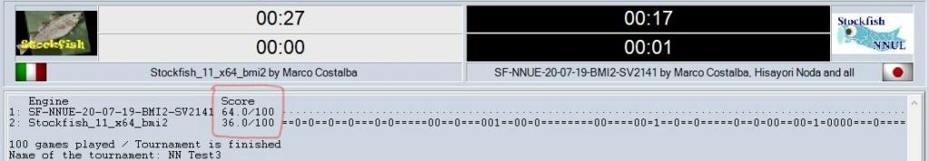 SF-NNUE - three new tests Clipbo48