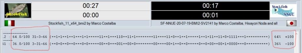 SF-NNUE - three new tests Clipbo49