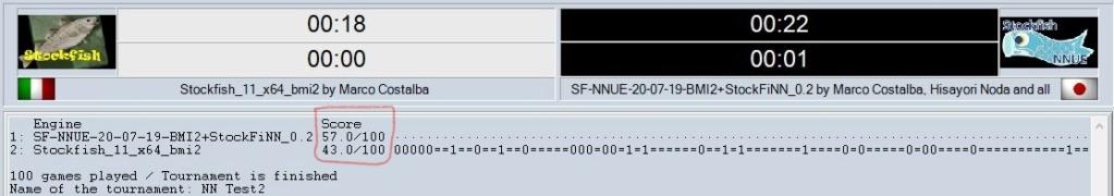 SF-NNUE - three new tests Clipbo50