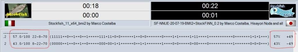 SF-NNUE - three new tests Clipbo51
