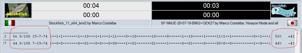 SF-NNUE - three new tests Clipbo53