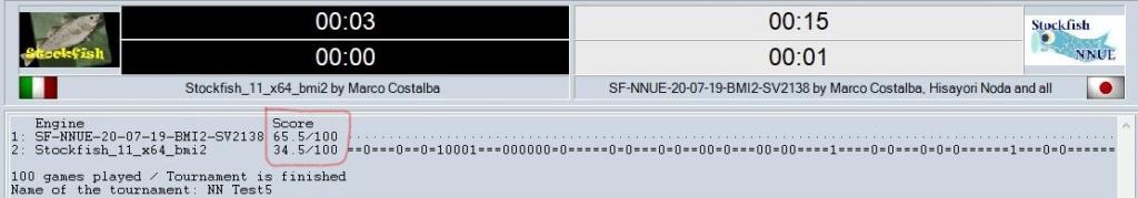 SF-NNUE - three new tests Clipbo56