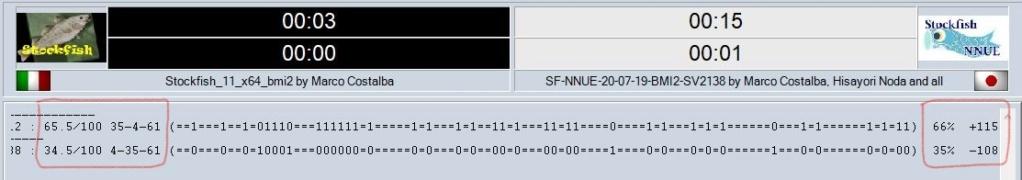 SF-NNUE - three new tests Clipbo57