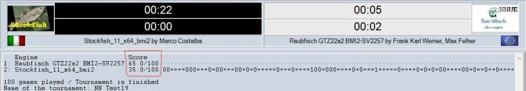 Raubfisch GTZ22a-BMI2-SV2257 in test Clipbo84