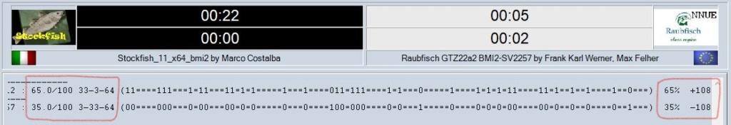 Raubfisch GTZ22a-BMI2-SV2257 in test Clipbo85