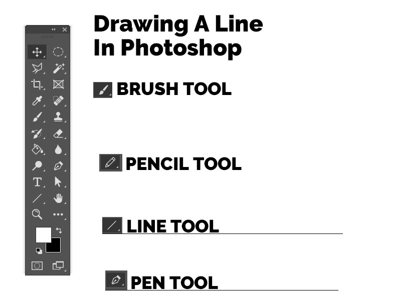 Drawing a line in Photoshop Drawin10
