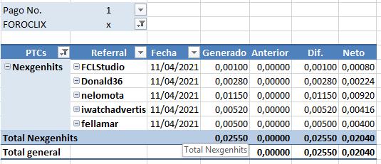 [SCAM] NEXGENHITS.COM - Membresía Golden por 3 días - Refback 80% - Mínimo 0.20$ Recibido Pago2$ Pago_112