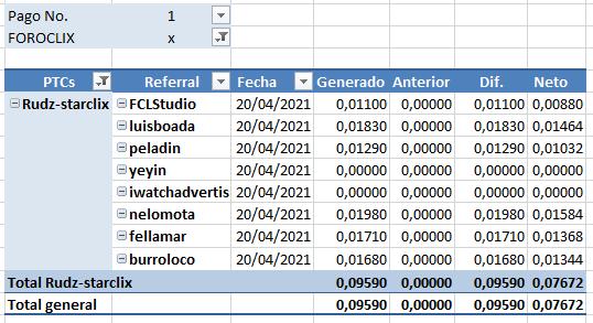 [PAGANDO] RUDZ-STARCLIX - Standard - Refback 80% - Mínimo 1$  (Regala $0.10 en compras) Recibido Pago 2$ Pago_113