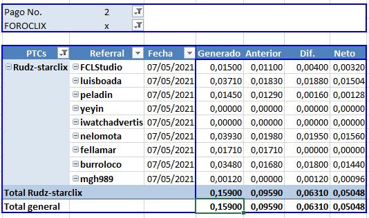 [PAGANDO] RUDZ-STARCLIX - Standard - Refback 80% - Mínimo 1$  (Regala $0.10 en compras) Recibido Pago 2$ Pago_212