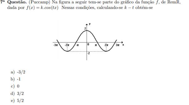 grafico de funçoes Q210