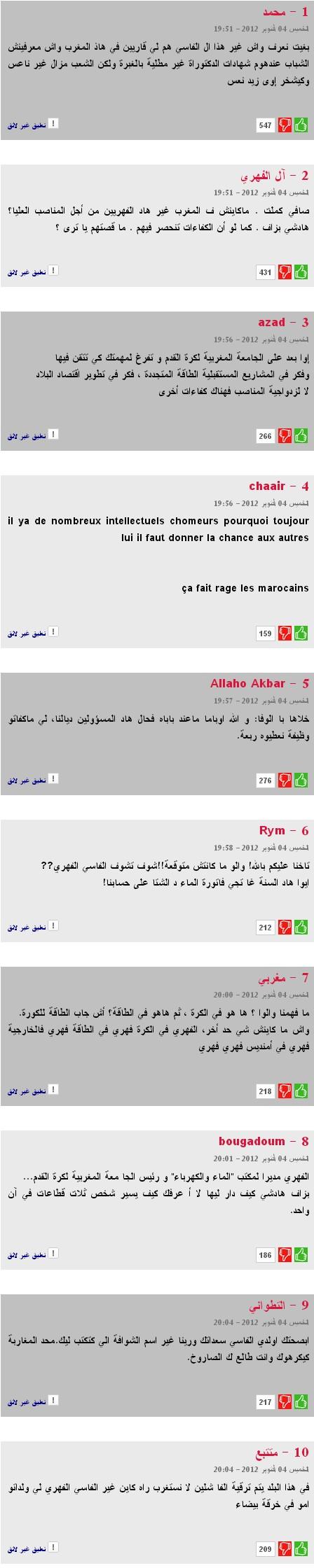 Réactions des marocains envers la nomination de ALi Fassi Ali110