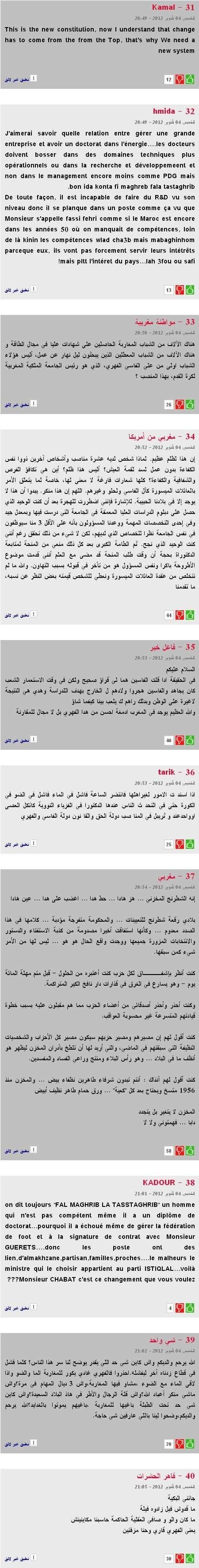 Réactions des marocains envers la nomination de ALi Fassi Ali410