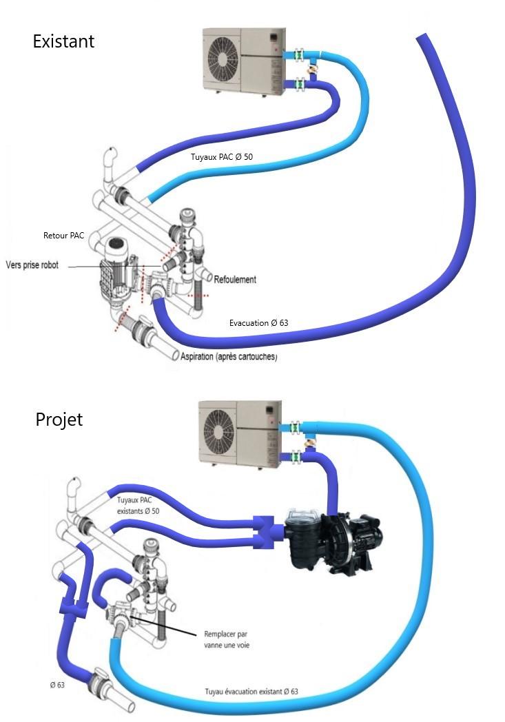 Déporter filtration Escatop Modifi10