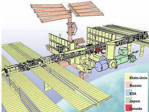 la Russie ajoutera 3 modules à son segment avant 2011 - Page 2 Pannea10