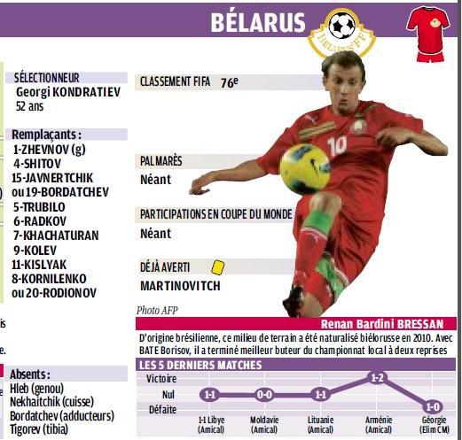 BELARUS OU BIELORUSSIE Belaru10