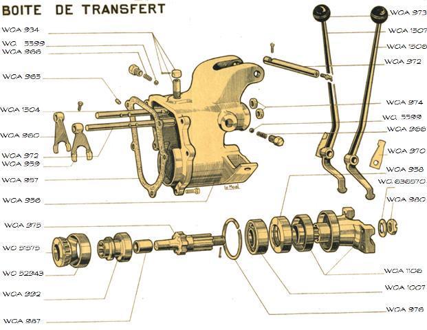 rondelle anti retour d'huile boite de transfert  Jeep_010