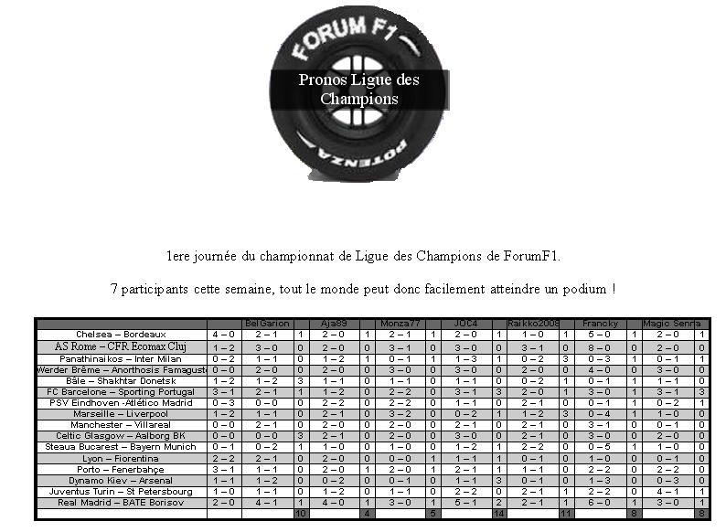 Pronos Football 2008/2009 - Page 5 Ldc1_p10