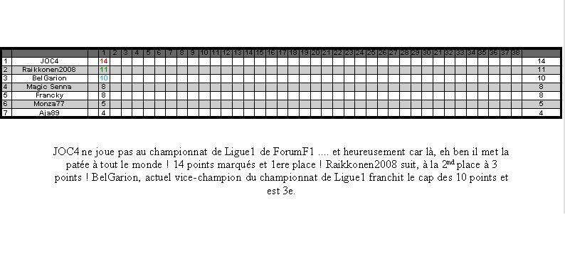 Pronos Football 2008/2009 - Page 5 Ldc1_p11