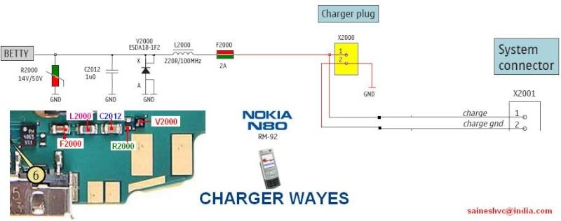 N80 Hardware solution N_80_c10