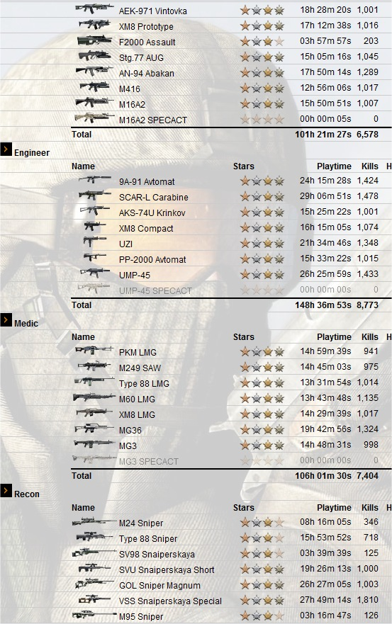 ScreenShots from Game, pwning, 0wning, or just funny - Page 9 Gun10