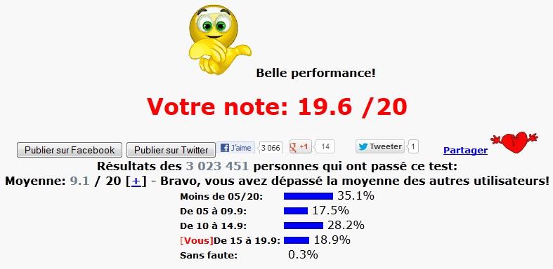 Test de niveau en français. Test_f10