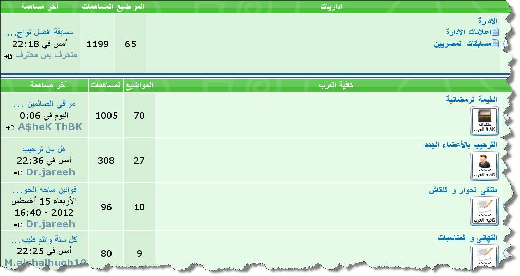 كافية العرب اكبر منتدى عام فى تاريخ احلى منتدى  210