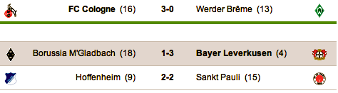 [ALL] Bundesliga - Fernsehen Captur62