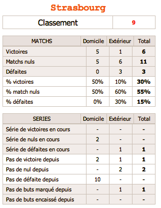 Statistiques du RCS 2010/2011 - Page 2 Captur75
