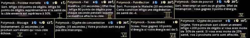 Devenez un maitre du polymock ! Polymo12