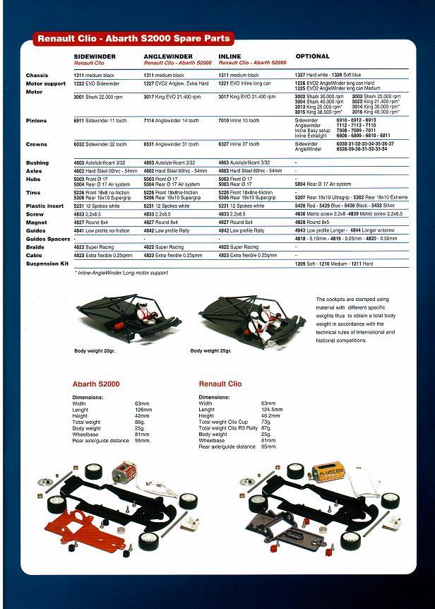 NSR Cup : le choix des armes ??? - Page 2 Fiche_12