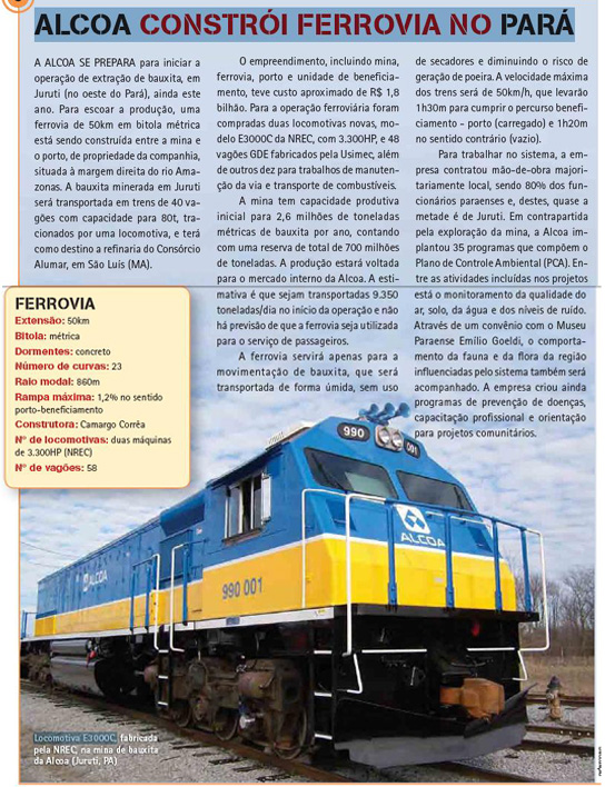 Alcoa 990 000/1 Alcoas10