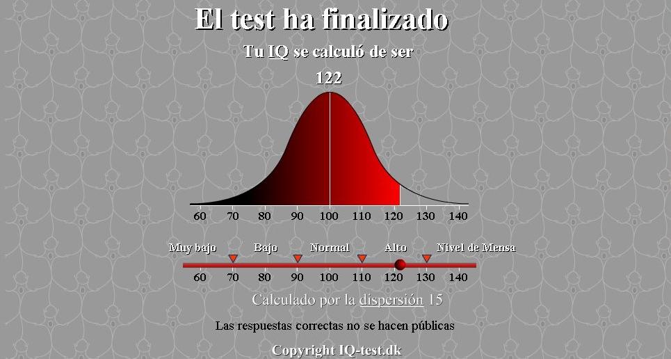Sabes cual es tu coeficiente intelectual? desafio! Ci10
