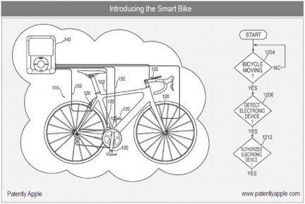 Apple brevetta la iBicicletta Smartb10