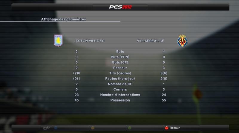 Aston Villa - Villarréal C.F Sans_t17