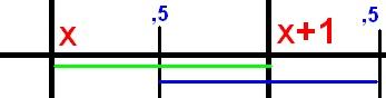 Quelles règles de l'arrondi appliquer dans le JDR ??? Sans_t10