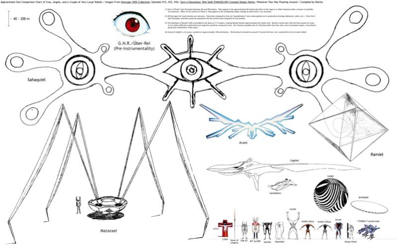 Curiosidades de evangelion Angel-11