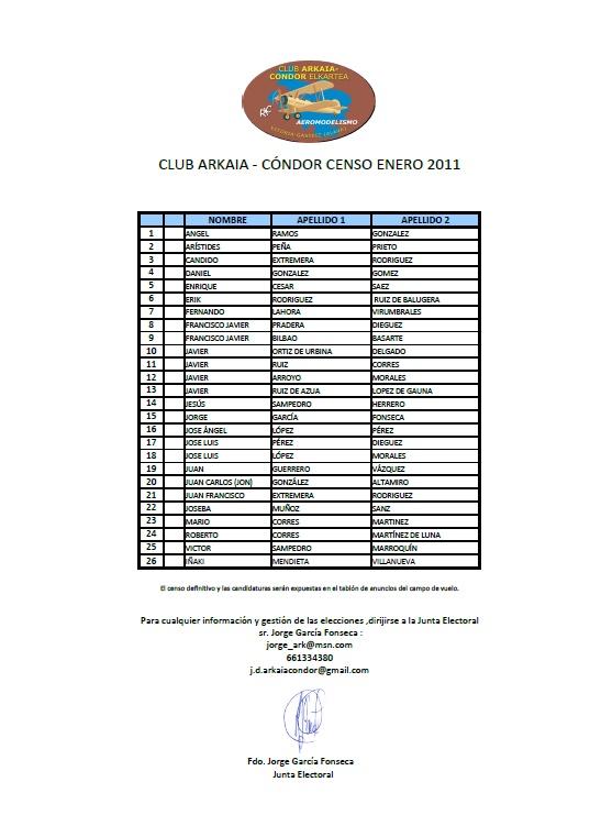 Censo Enero 2011 Censo_10