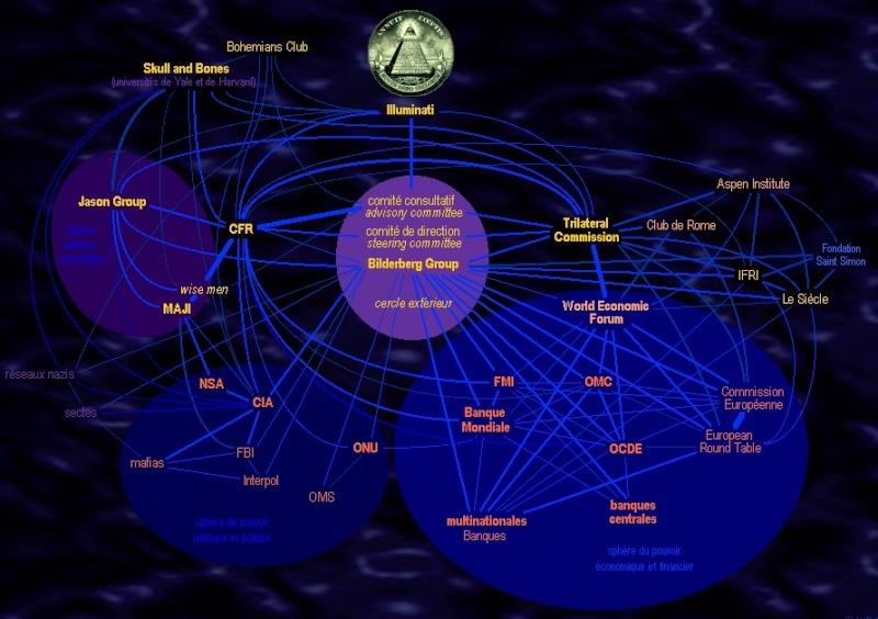 Shema de leur conspiration mondiale Ordre_10