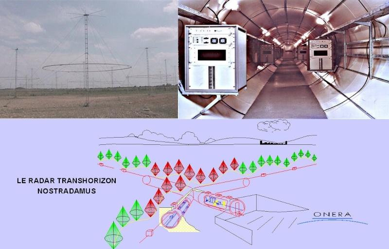 Radar transhorizon Nostradamus, un joujou technologique à spécificité ionosphérique Planch10