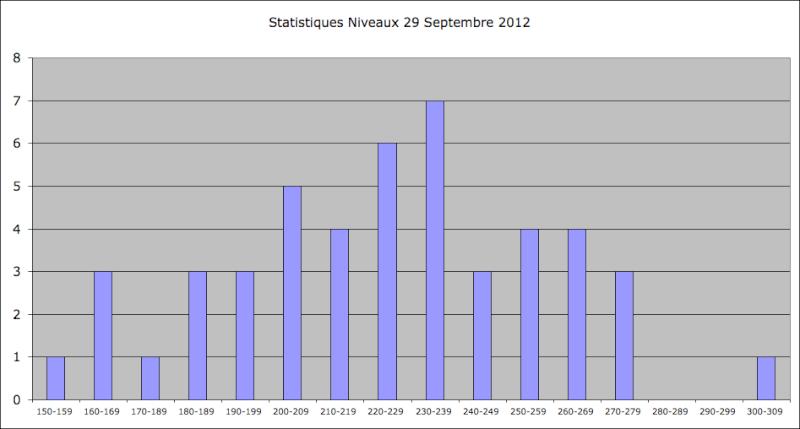 Statistiques Milice - Page 2 Captur49